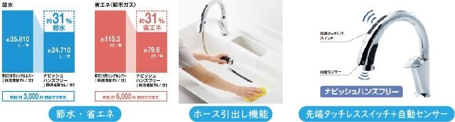 節水・省エネ、ホース引出し機能、先端タッチレススイッチ+自動センサー